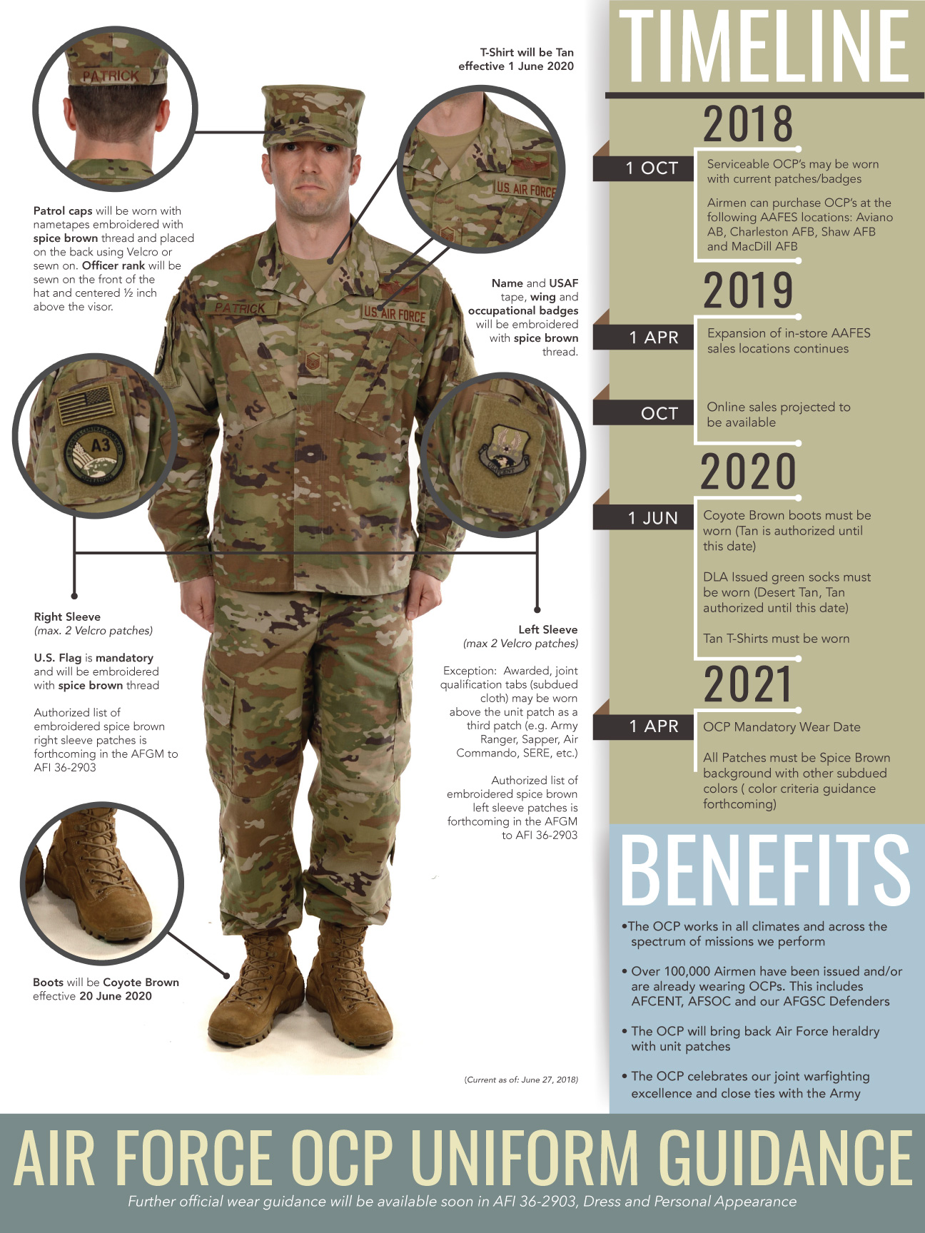 Air Force Transitions To A Single Combat Uniform Gt Air