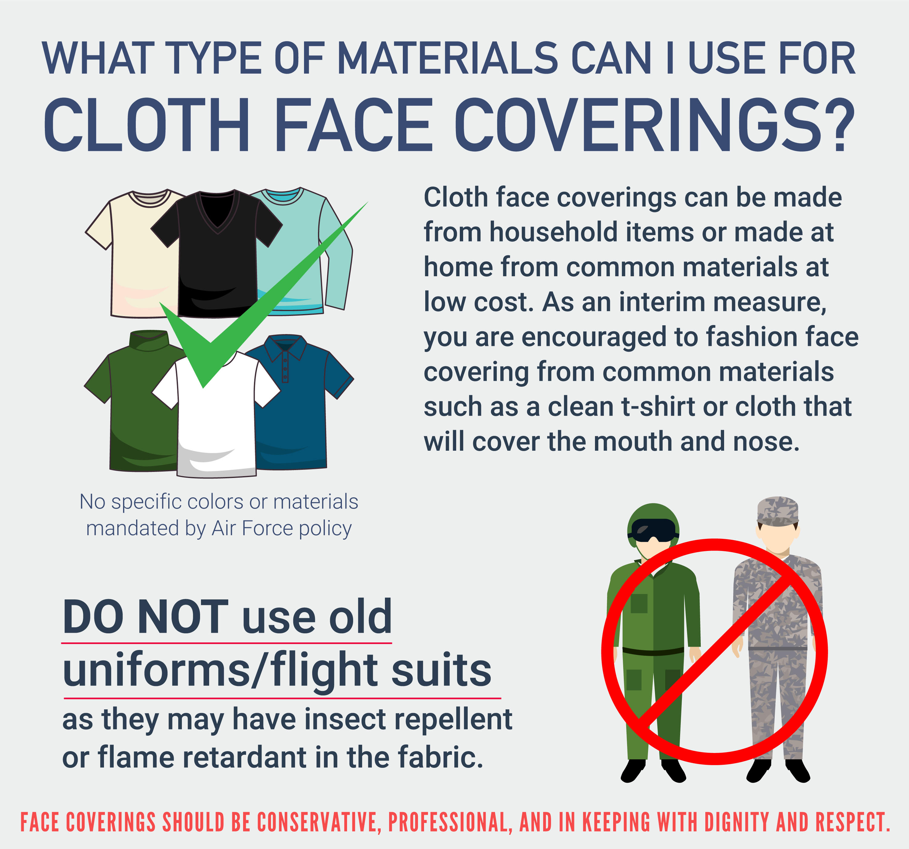 Air Force COVID-19 Face Mask Guidance